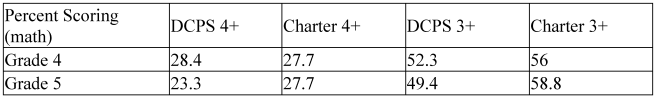 table2vj